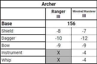 aspd-archer-3rd-job