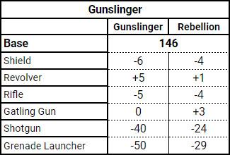 aspd-gunslinger