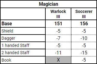 aspd-magician-3rd-job