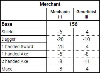 aspd-merchant-3rd-job