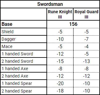 aspd-swordsman-3rd-job