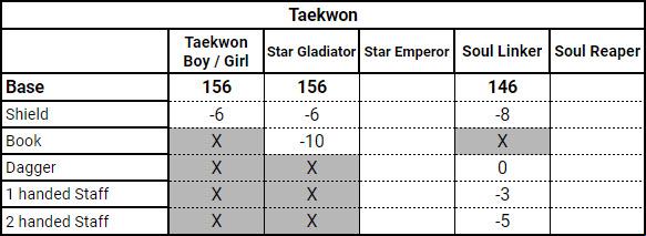 aspd-taekwon-kid